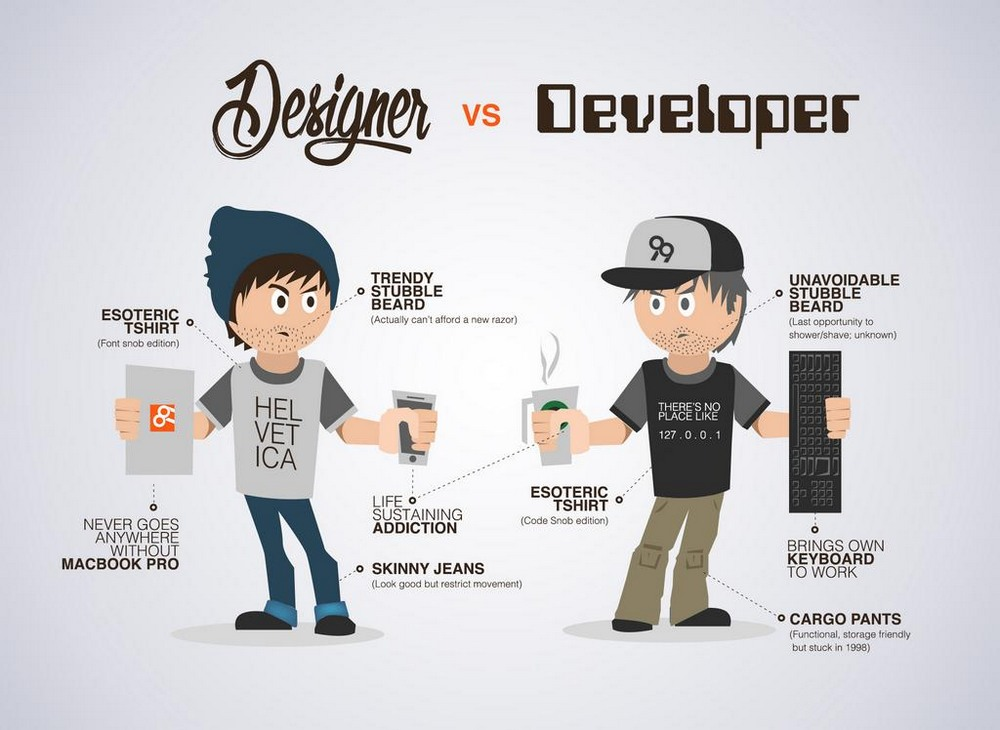 designers-vs-developers