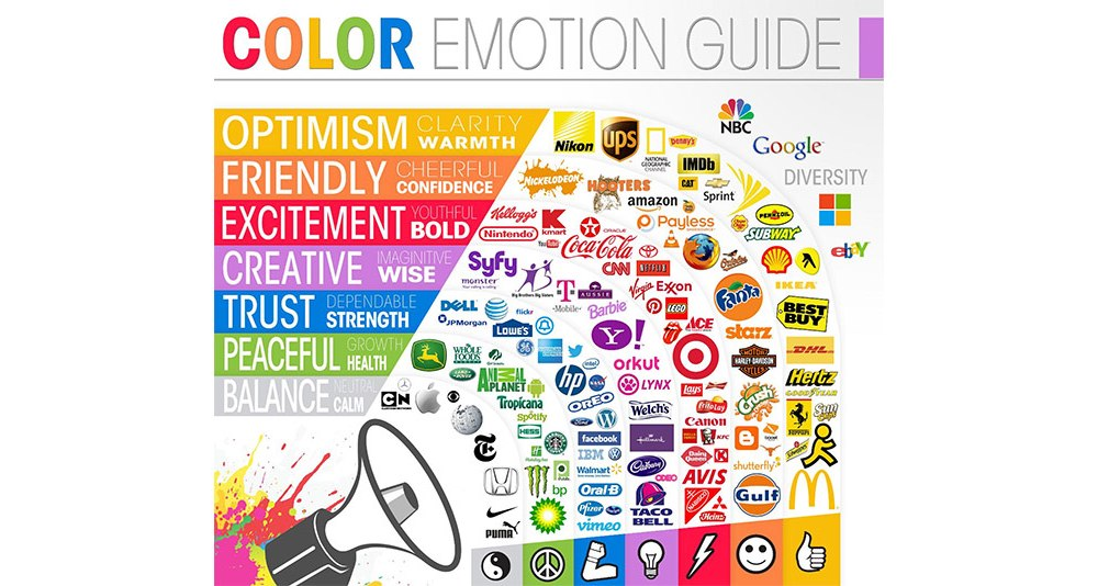 psychology-color-guide